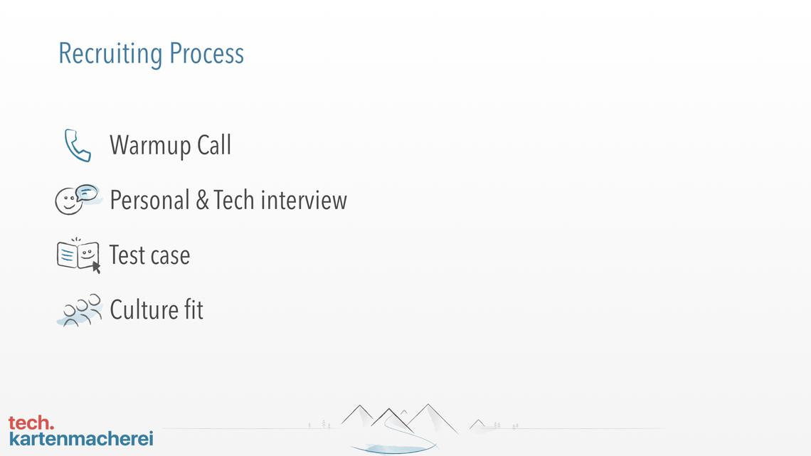 Mit dieser Folie zeigt Sebastian Thoss die 4 Säulen des Bewerbungsprozesses