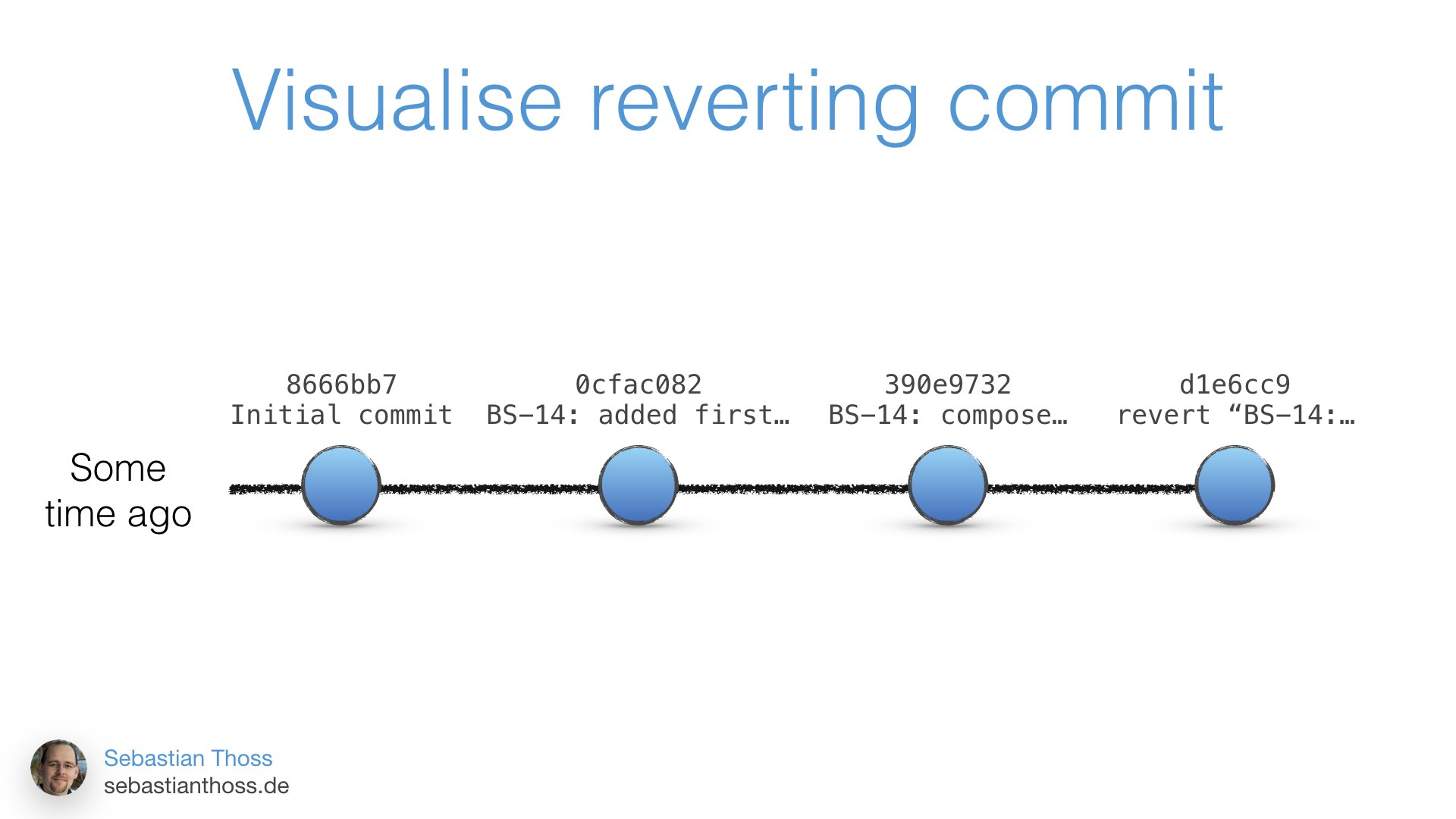 this slide shows how reverting a commit will look like