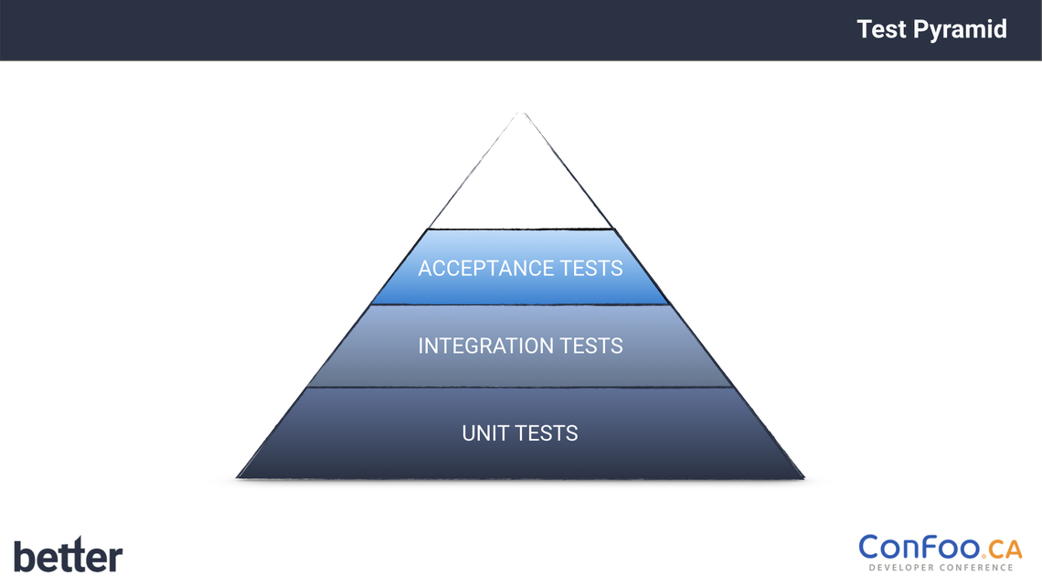 With this slide Sebastian Thoss shows what Acceptance tests are